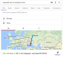 Самый коротки путь из Москвы в Ялту на машине